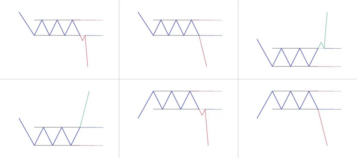 Rectangle patterns