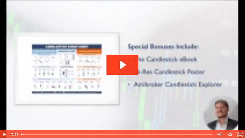 Marwood Research Candlestick Analysis For Professional Traders Intro Video