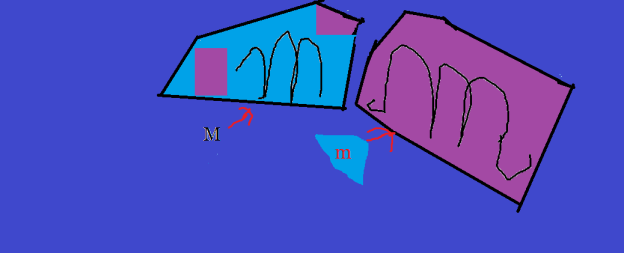 cursive._m._.lowercase._.vs._.capital.
