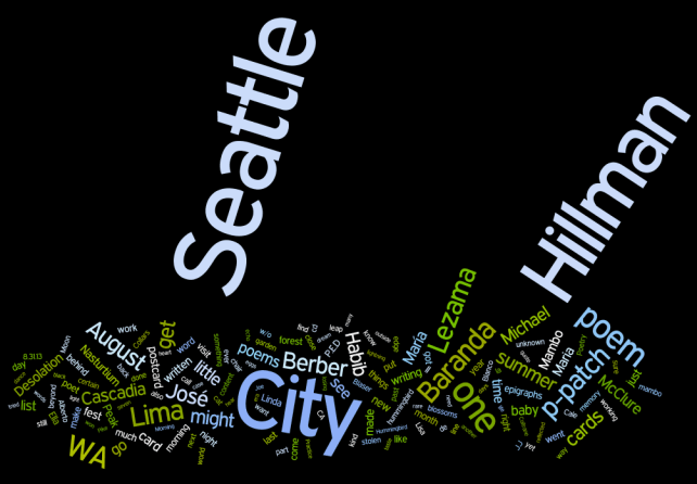 2013 August Poetry Ppostcard Wordle