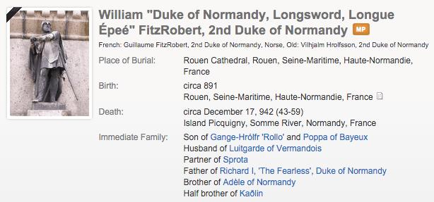 William %22Duke of Normandy%22 Longsword
