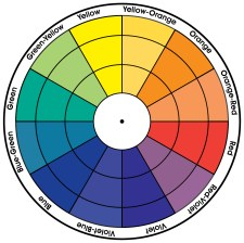 Colour Wheel Final Product