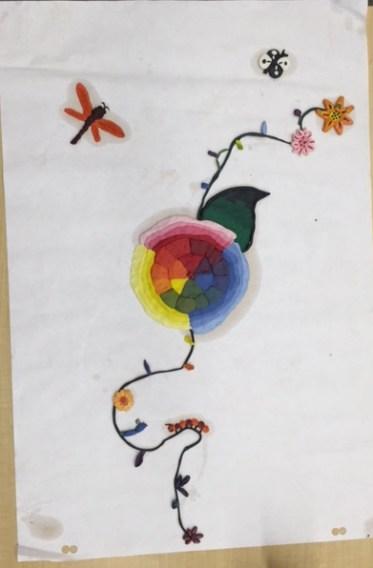 Plastercine colour theory