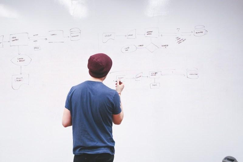 Startup productivity system