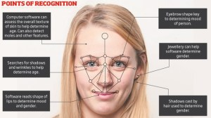 Facial recognition software is the final nail in Internet privacy