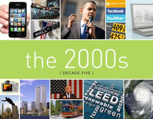 Decade of Fear: Y2K, 9/11, WMD's, Katrina, Banking Collapse, Unemployment, Global Warming, Putin, ISIS