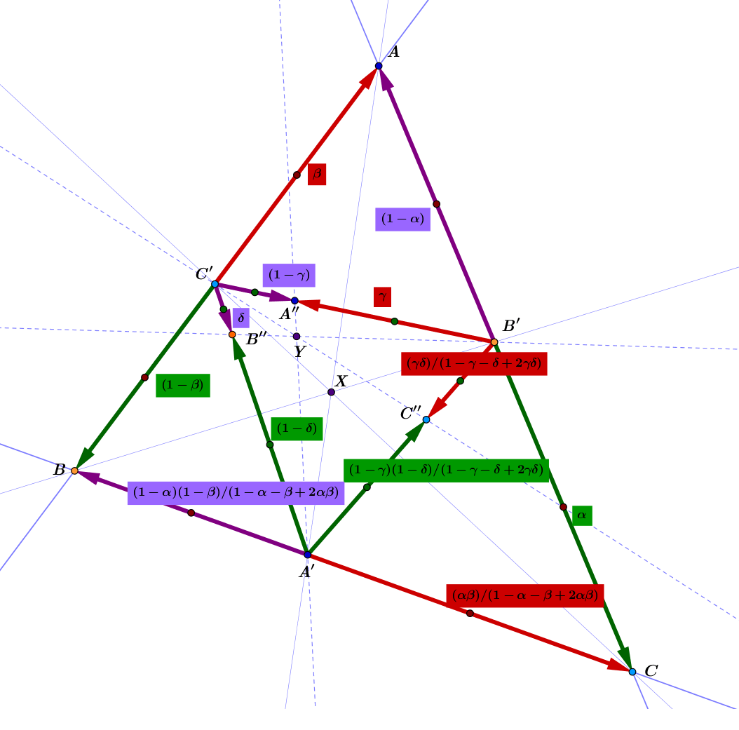 Uncategorized Xtra Credit Diagram 6 Orthocentre Point Generation A Triangle Abc Above Contains Cevian X With Associated In Turn Y