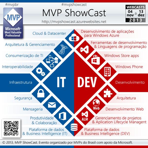 MVPShowCast-Convite