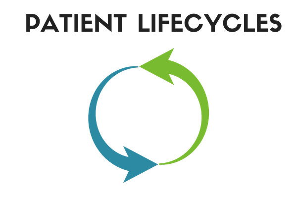 Patient LifecycleS