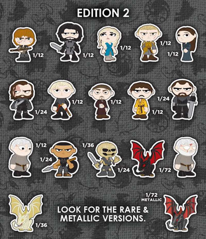 Funko Game Of Thrones Mystery Minis chart