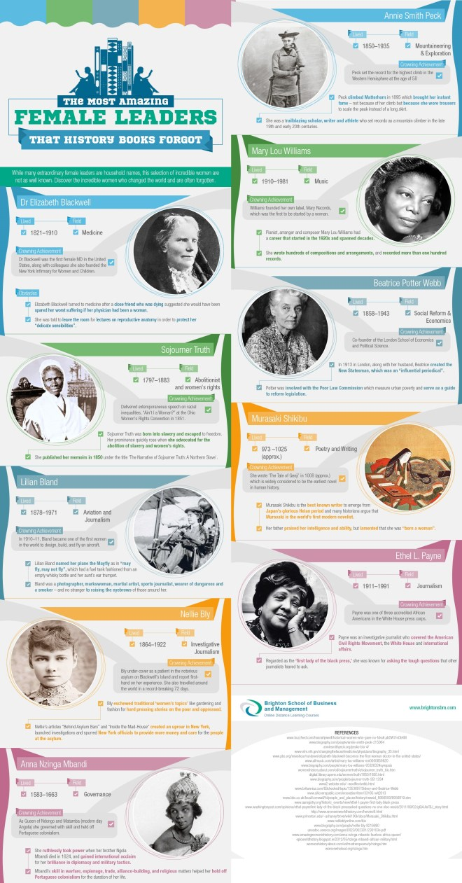 Most-amazing-female-leaders-that-history-books-forgot-Infographic