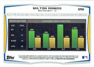 The back of Wilton Ramos' 2014 Bowman Draft baseball card