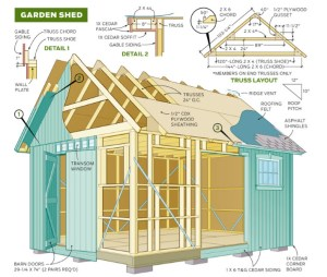 Now You Can Build ANY Shed In A Weekend