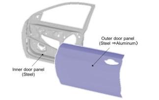 honda aluminium steel 3