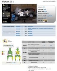 ASEAN NCAP P-3 Honda CRV.pdf-1
