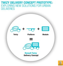 renault-twizy-delivery-concept