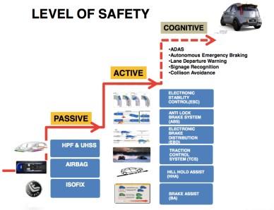 proton-safety-67