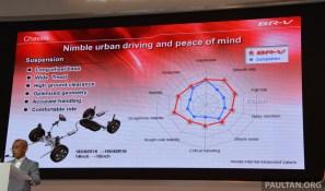Honda BR-V presentation Indonesia 12