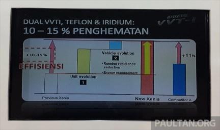 Toyota Daihatsu Perodua NR Engine 11