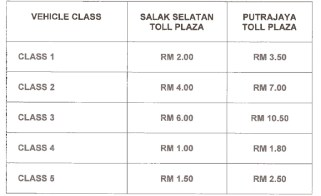mex new toll rate oct 15 2015