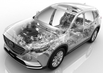 mazda_cx-9_2015_technical_see_through_with25l_ge_01-850x638