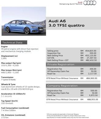 Audi A TFSI Quattro Price Revealed RM - Audi a series price list