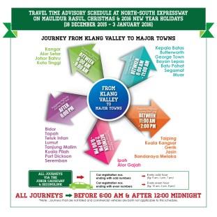 TTA Maulidur Rasul, Christmas & New Year frm KV BI