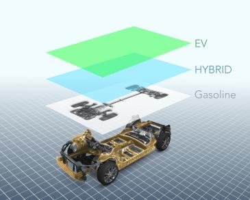 Subaru Global Platform 4