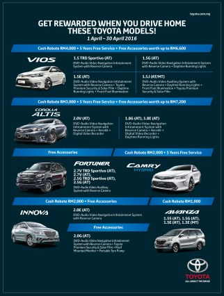 Toyota-Wow-Deals-April-2016-2