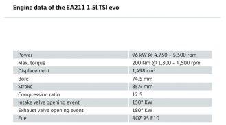 Volkswagen 1.5 litre TSI evo engine-03