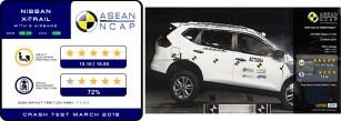 Nissan-X-Trail-ASEAN-NCAP_BM