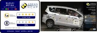 Suzuki-Ertiga-ASEAN-NCAP_BM