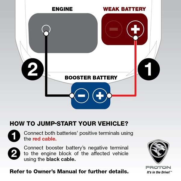 How to jump-start your vehicle - ENG