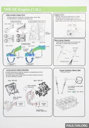 Perodua Bezza engines 14