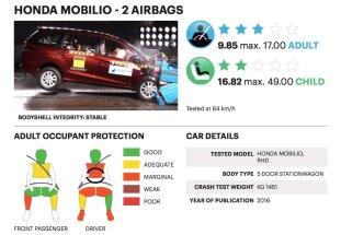 honda-mobilio-2-airbags