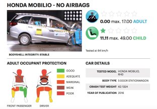 honda-mobilio-no-airbags