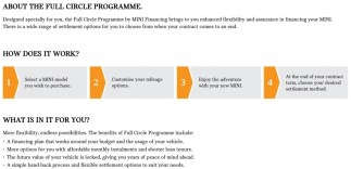 Full-Circle-Programme-by-MINI-Financing-02-850x413 BM