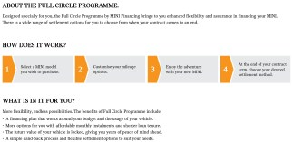 Full Circle Programme by MINI Financing (02)