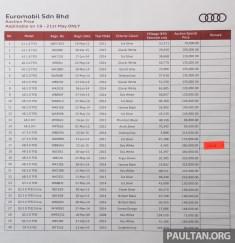 Audi price list 2017-1-2