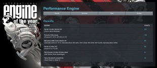 2017 International Engine of the Year winners list 2