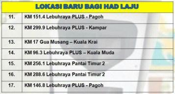 AES cameras Malaysia 2