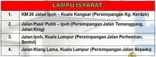 AES cameras Malaysia 3