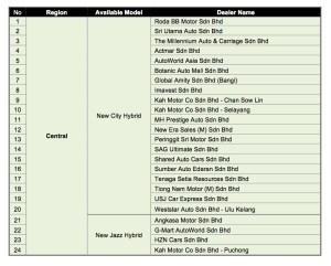 Honda-Hybrid-Showrooms-Central