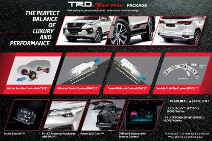 Toyota Fortuner new variants Malaysia features