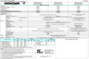 Toyota Innova MY Price List September 15