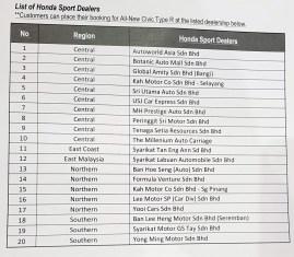List-Of-Honda-Sport-Dealers