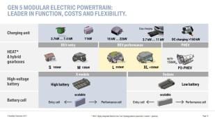 Bmw Reveals E Roadmap 25 New Models By 2025