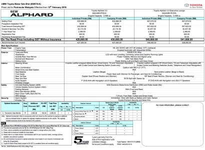 1-0-PM-Alphard-Price-List BM