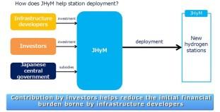 JHyM 1