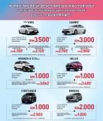 10006 Jan-Sales Promo_Leaflet (back)-FA